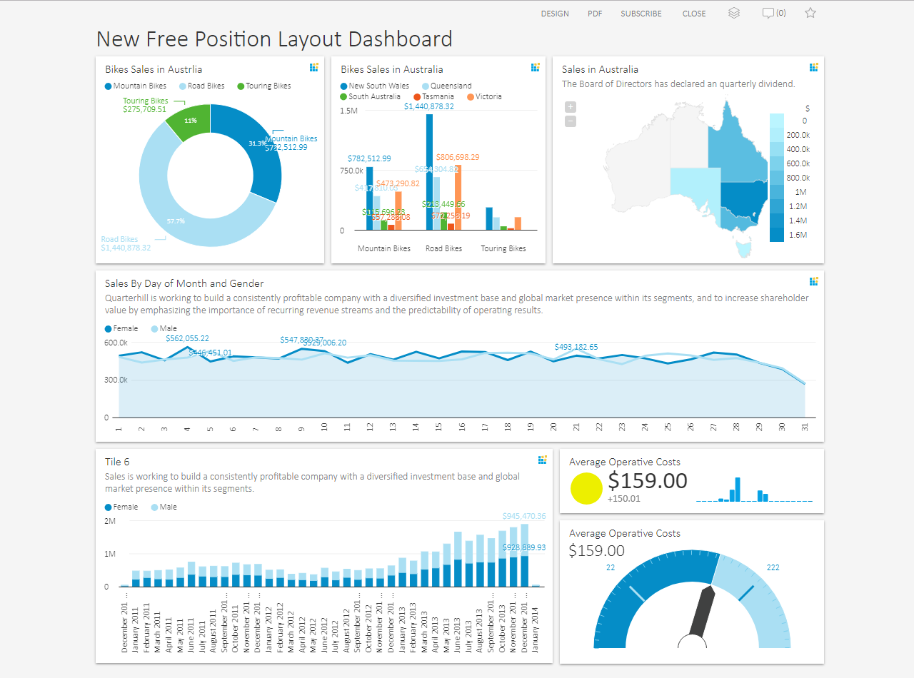 Dashboard Free Position, Sample 1
