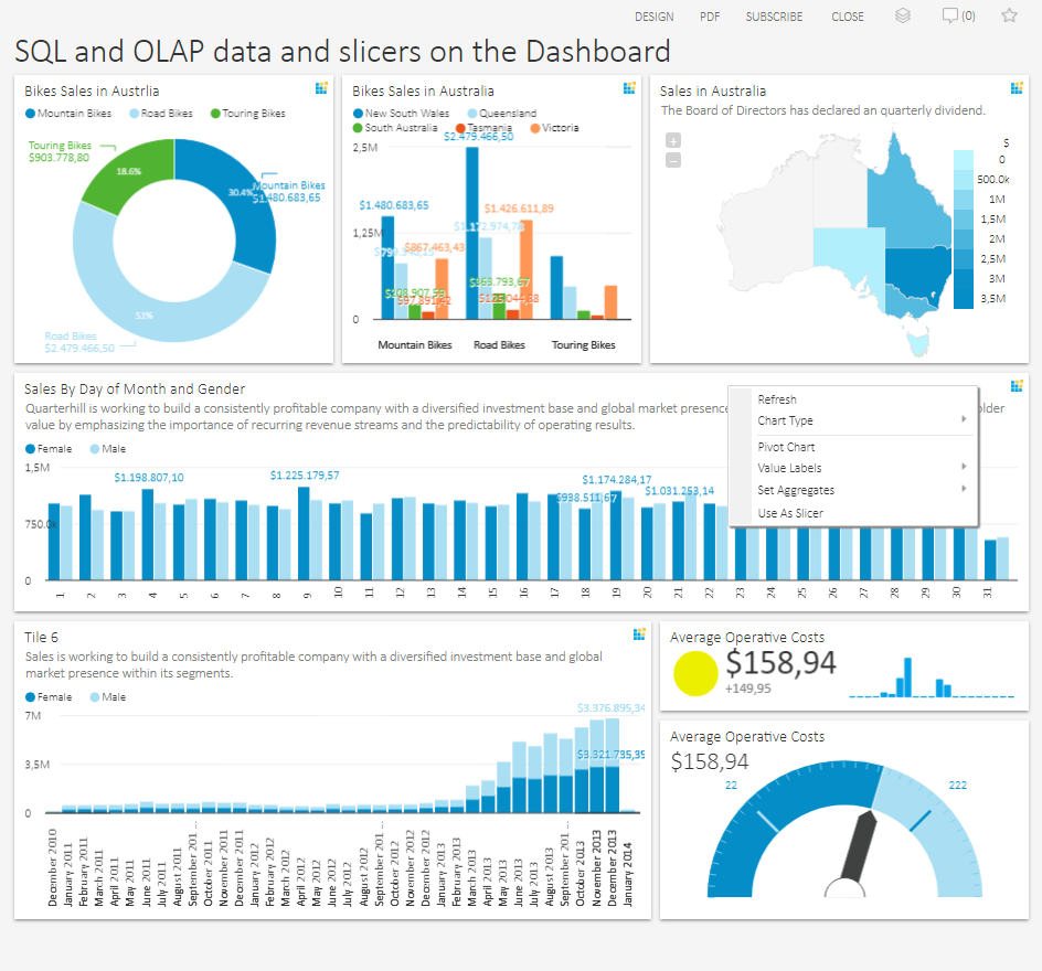 Dashboard Tools for OLAP and SQL data