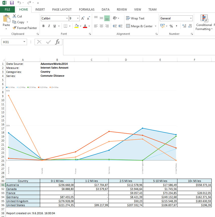 Export Tile data to Excel