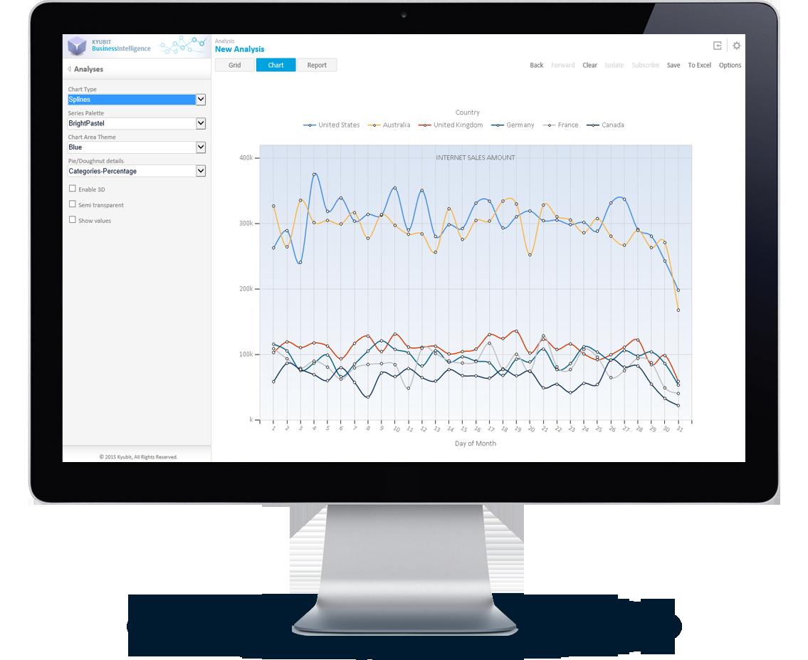 OLAP Tools | KYUBIT Business Intelligence | Dashboards & OLAP ...