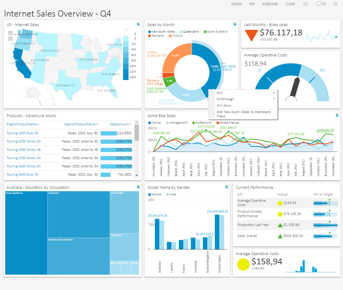 Interactive Dashboard tools